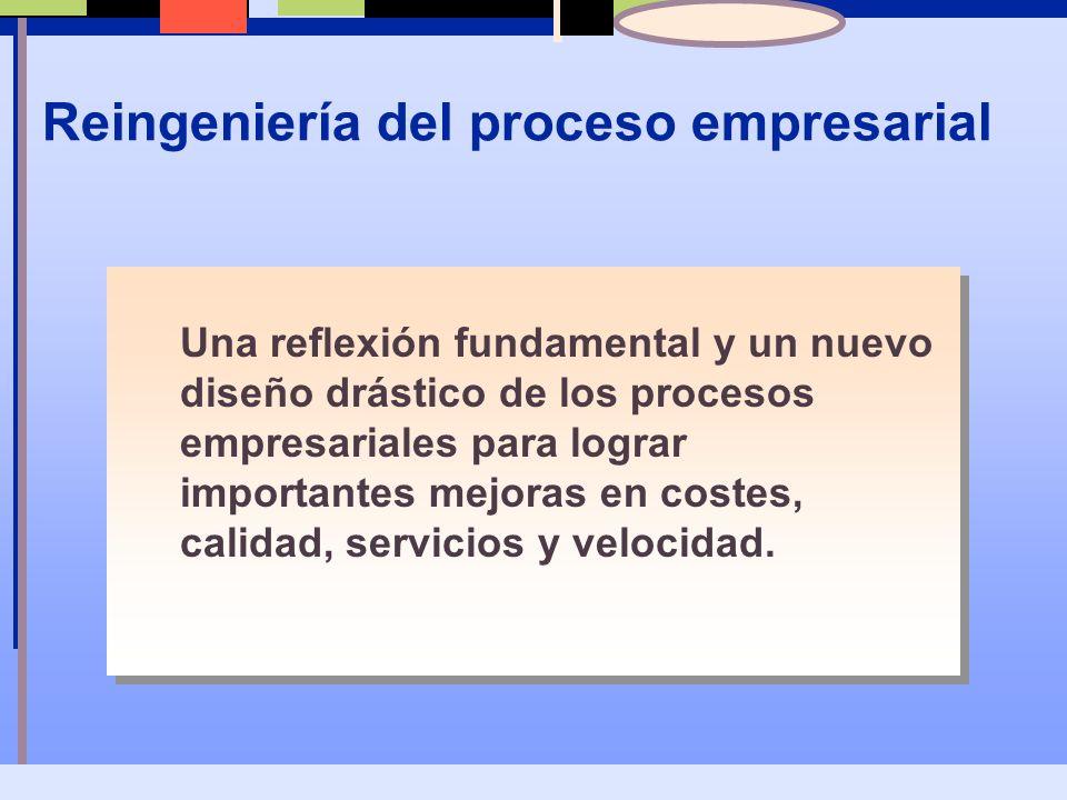 Líneas maestras para realizar el análisis del trabajo Determinar las aplicaciones deseadas del análisis del trabajo.