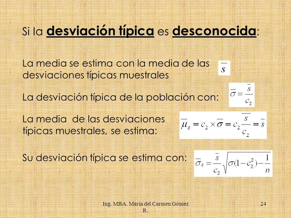 Ing. MBA. María del Carmen Gómez R. Los límites se calculan: 25