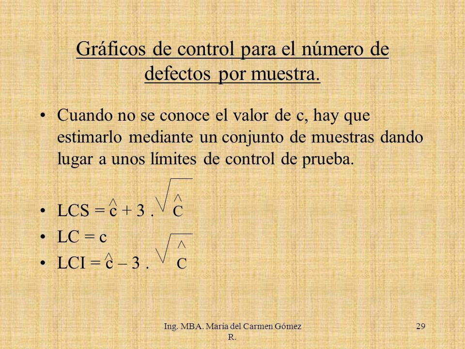 Ing.MBA. María del Carmen Gómez R. Gráficos de control para tamaño muestral variable.