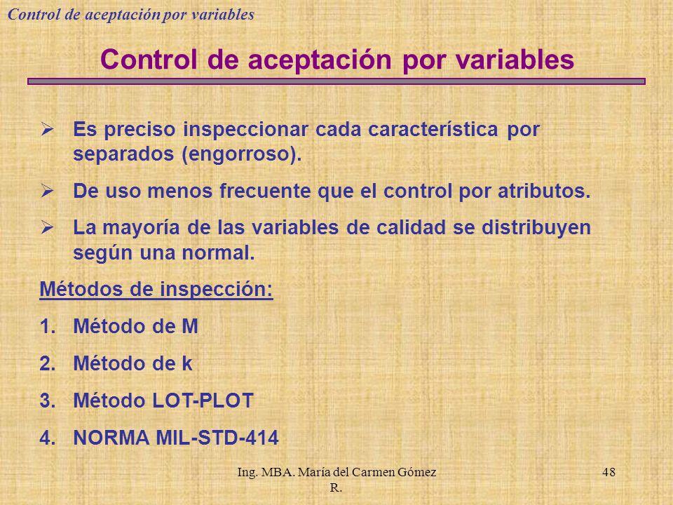 Ing.MBA. María del Carmen Gómez R. 1.