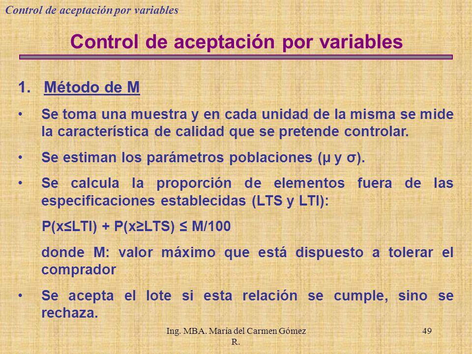 Ing.MBA. María del Carmen Gómez R. 2.