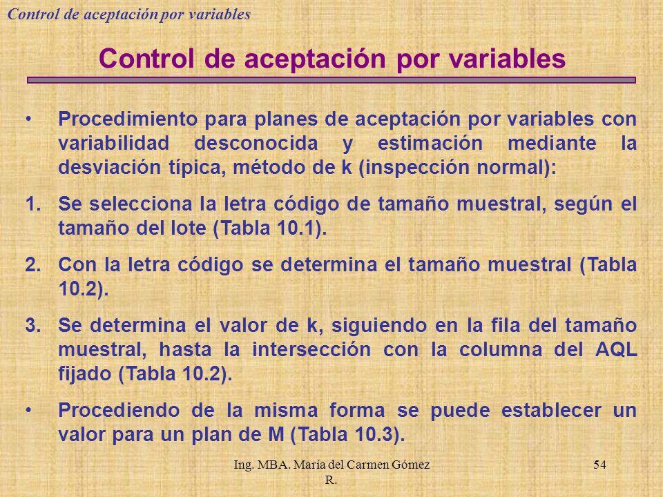 Ing. MBA. María del Carmen Gómez R. Procedimiento para planes de aceptación por variables con variabilidad desconocida y estimación mediante la desvia