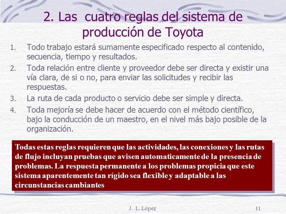J. L. López10 1. Redes de Trabajo definidas en la fábrica Coordinación Sistema de Integración Pequeñas plantas especializasas en un rango limitado de