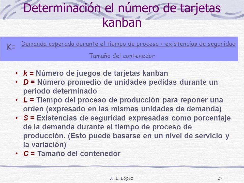 J. L. López26 Determinació del número de Kanbans necesarios Determinar el número de tarjetas kanban ( o contenedores) necesarios Cada contenedor repre