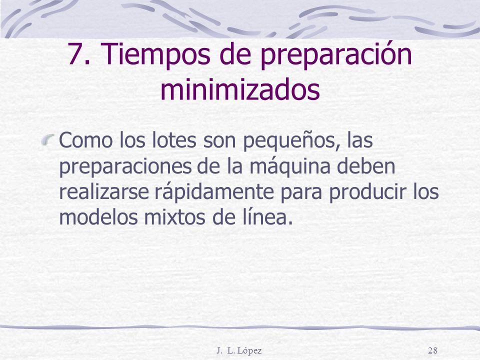 J. L. López27 Determinación el número de tarjetas kanban k = Número de juegos de tarjetas kanban D = Número promedio de unidades pedidas durante un pe