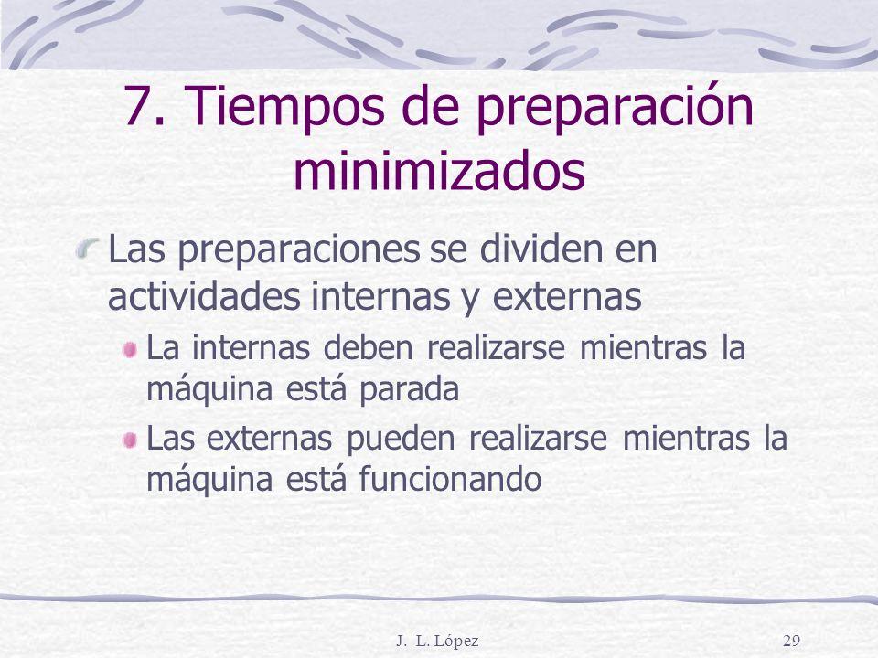 J. L. López28 7. Tiempos de preparación minimizados Como los lotes son pequeños, las preparaciones de la máquina deben realizarse rápidamente para pro