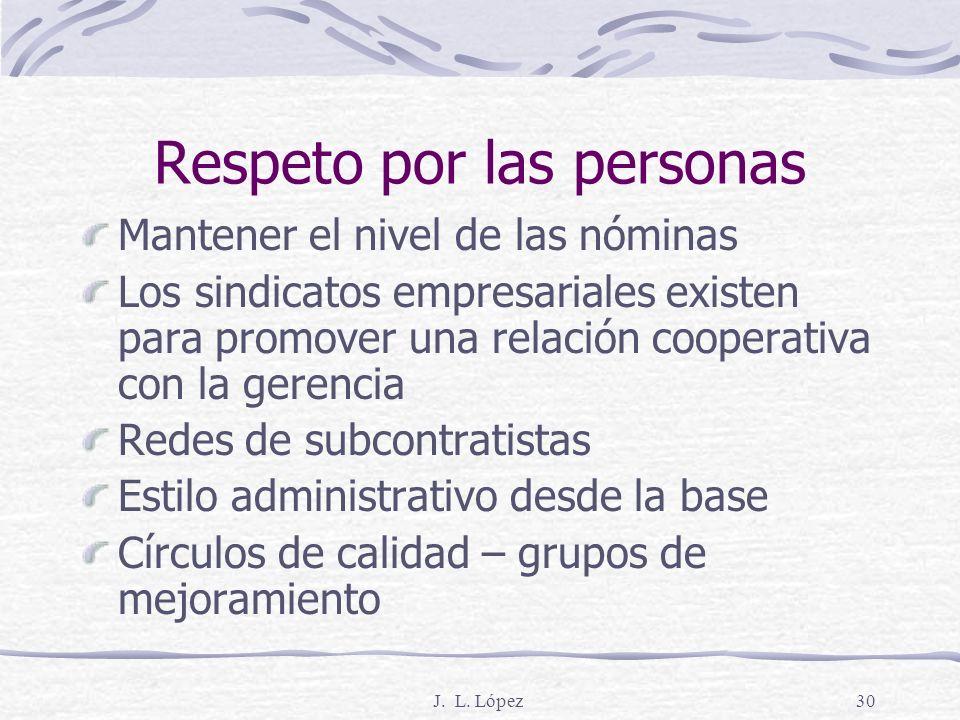 J. L. López29 7. Tiempos de preparación minimizados Las preparaciones se dividen en actividades internas y externas La internas deben realizarse mient