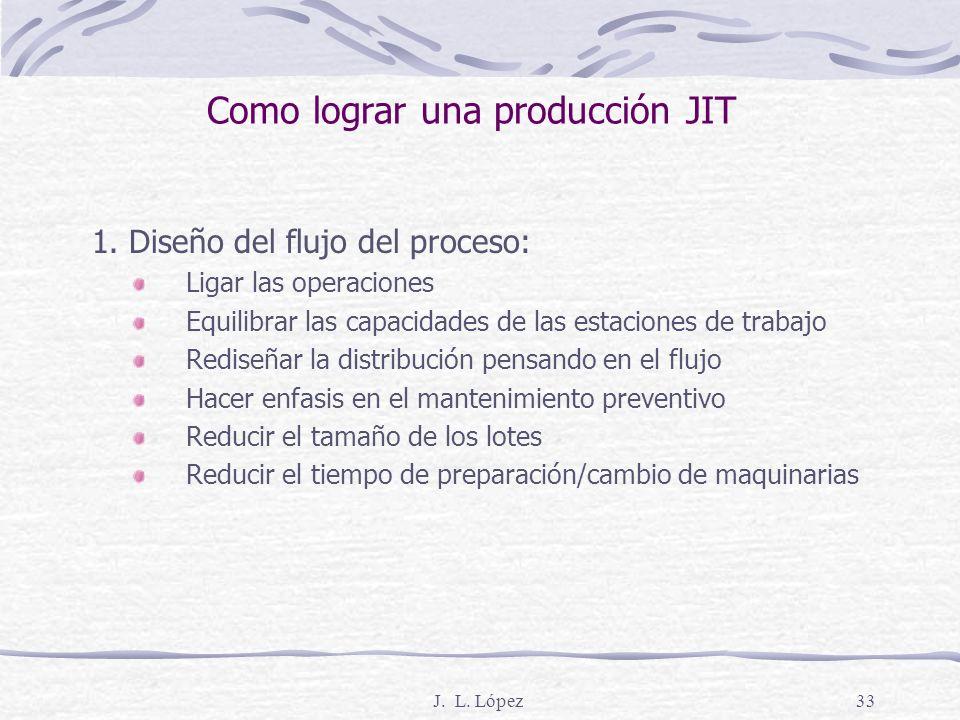 J. L. López32 Poder de decisión El secreto de la Calidad Toyota no sólo es que contratamos a los mejores. Es que le damos a nuestros empleados, el pod