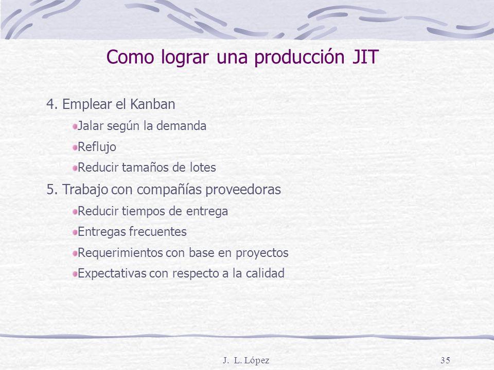 J. L. López34 2. Control total de la calidad Responsabilidad de los trabajadores Medir SQC Control estadístico de calidad Reforzar el cumplimiento Mét