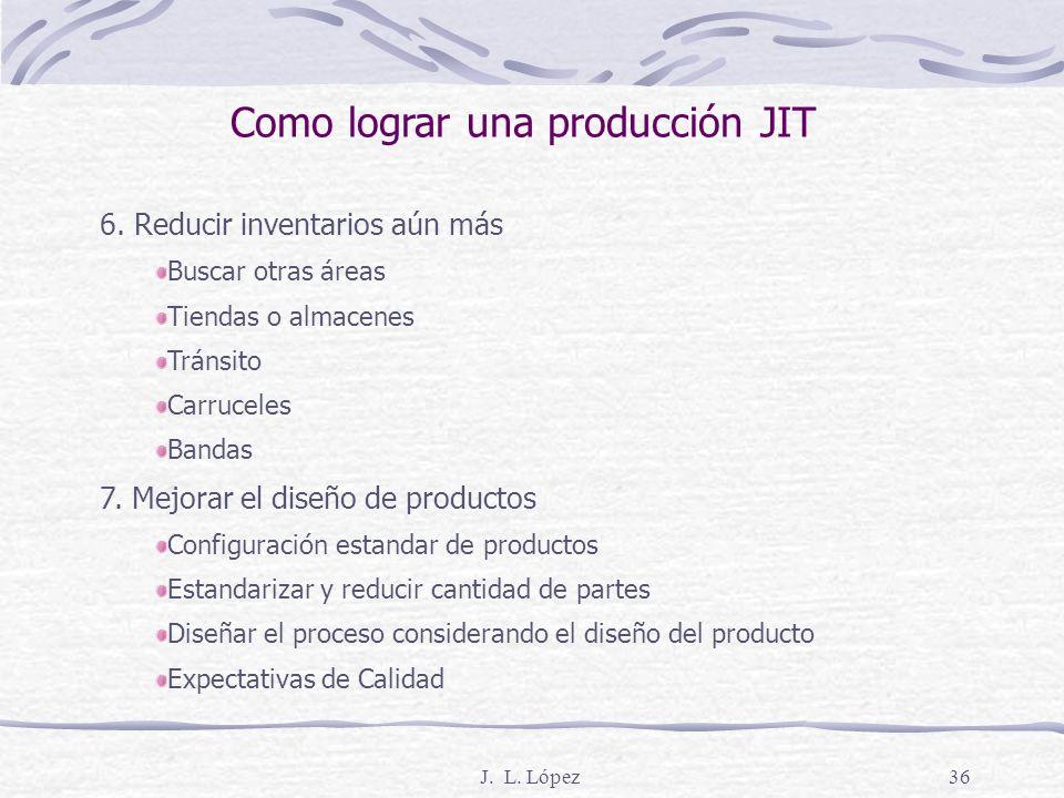J. L. López35 4. Emplear el Kanban Jalar según la demanda Reflujo Reducir tamaños de lotes 5. Trabajo con compañías proveedoras Reducir tiempos de ent