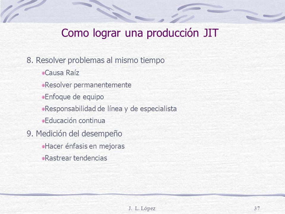 J. L. López36 6. Reducir inventarios aún más Buscar otras áreas Tiendas o almacenes Tránsito Carruceles Bandas 7. Mejorar el diseño de productos Confi
