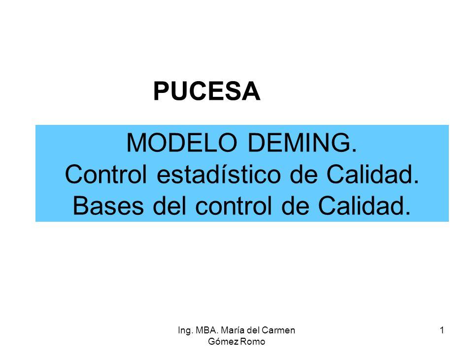 MODELO DEMING. Control estadístico de Calidad. Bases del control de Calidad. PUCESA 1Ing. MBA. María del Carmen Gómez Romo