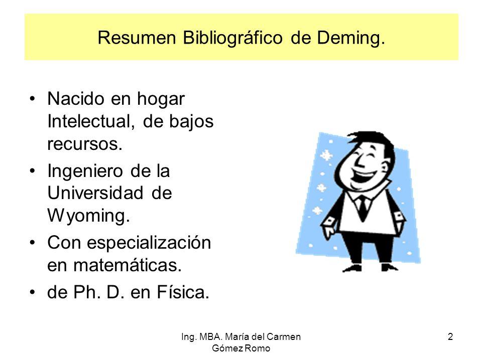 Resumen Bibliográfico de Deming. Nacido en hogar Intelectual, de bajos recursos. Ingeniero de la Universidad de Wyoming. Con especialización en matemá