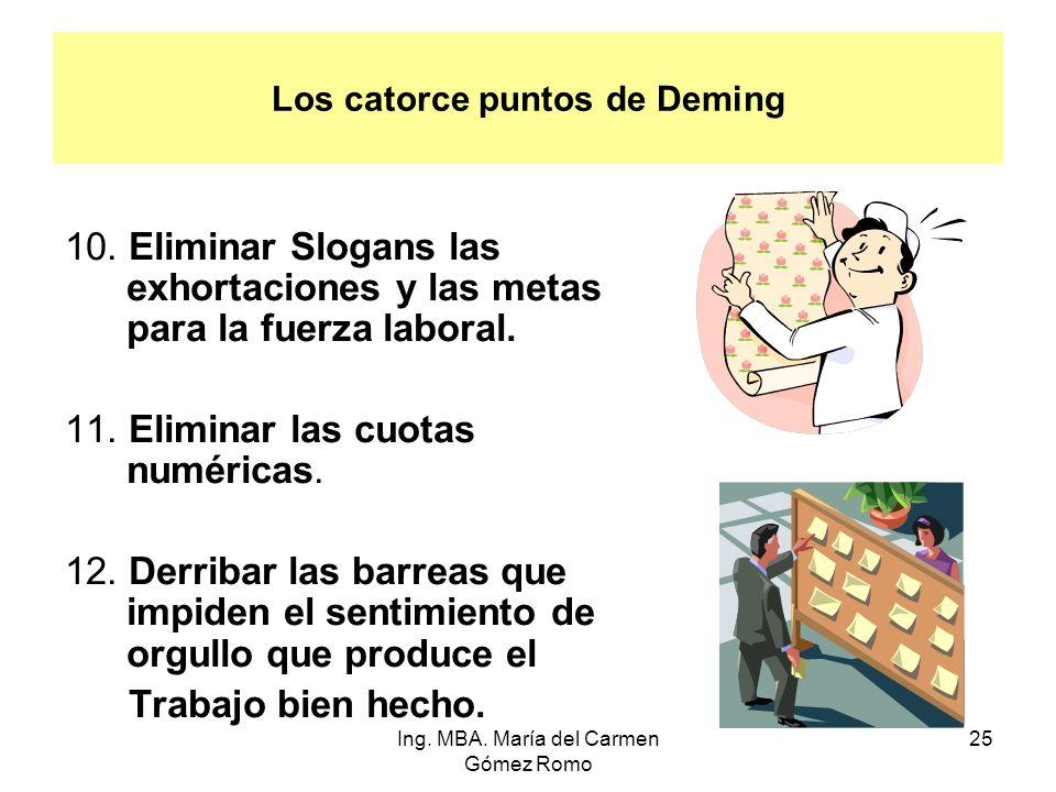 Los catorce puntos de Deming 10. Eliminar Slogans las exhortaciones y las metas para la fuerza laboral. 11. Eliminar las cuotas numéricas. 12. Derriba