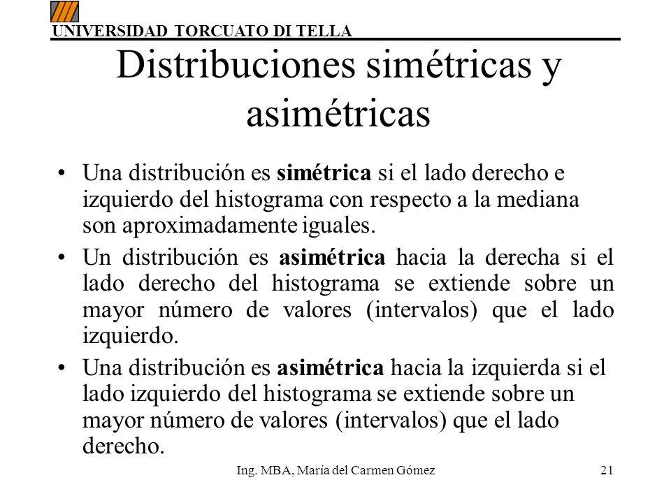 UNIVERSIDAD TORCUATO DI TELLA Ing. MBA, María del Carmen Gómez21 Distribuciones simétricas y asimétricas Una distribución es simétrica si el lado dere
