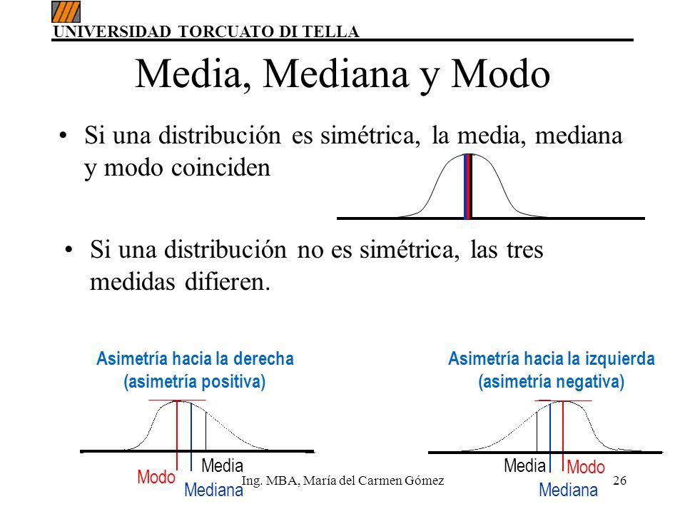 UNIVERSIDAD TORCUATO DI TELLA Ing. MBA, María del Carmen Gómez26 Si una distribución es simétrica, la media, mediana y modo coinciden Si una distribuc