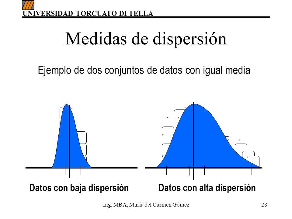UNIVERSIDAD TORCUATO DI TELLA Ing. MBA, María del Carmen Gómez28 Ejemplo de dos conjuntos de datos con igual media Datos con alta dispersiónDatos con