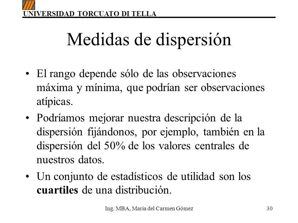 UNIVERSIDAD TORCUATO DI TELLA Ing. MBA, María del Carmen Gómez30 Medidas de dispersión El rango depende sólo de las observaciones máxima y mínima, que