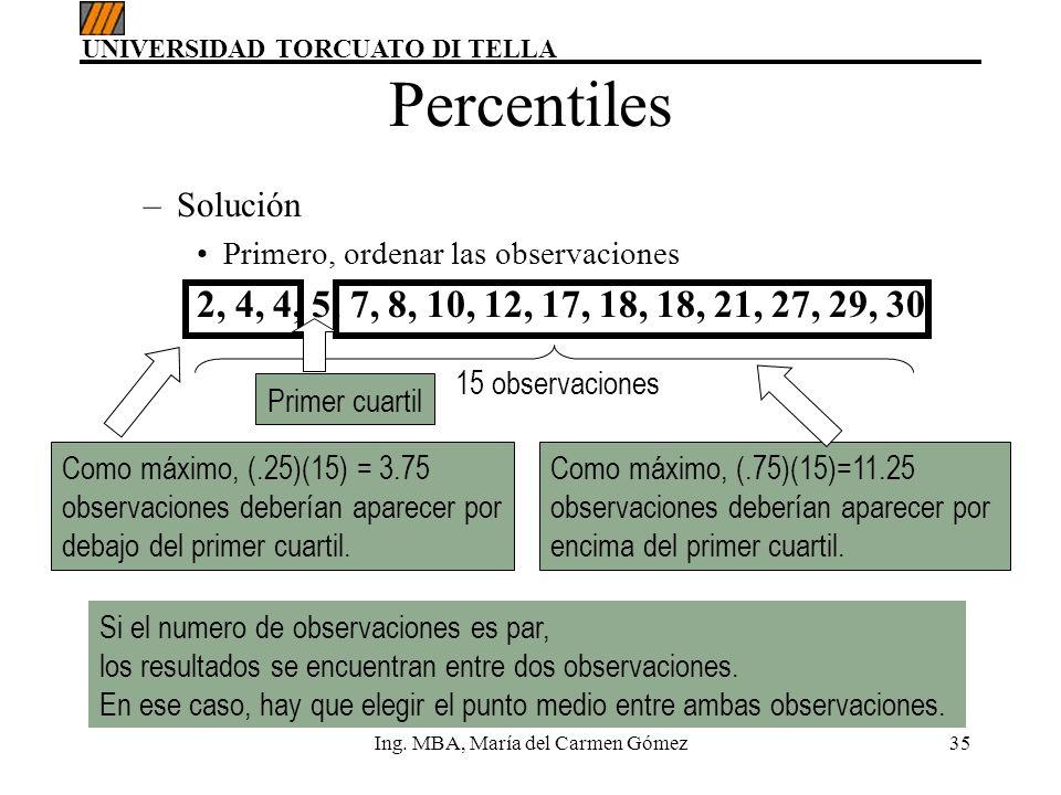 UNIVERSIDAD TORCUATO DI TELLA Ing. MBA, María del Carmen Gómez35 –Solución Primero, ordenar las observaciones 2, 4, 4, 5, 7, 8, 10, 12, 17, 18, 18, 21