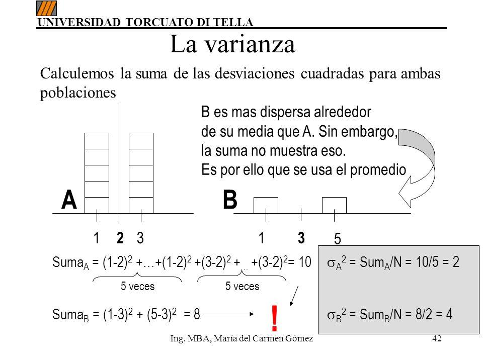 UNIVERSIDAD TORCUATO DI TELLA Ing. MBA, María del Carmen Gómez42 131 32 5 AB B es mas dispersa alrededor de su media que A. Sin embargo, la suma no mu