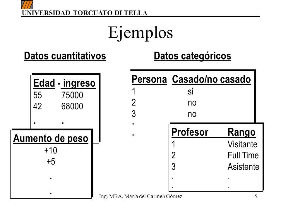 UNIVERSIDAD TORCUATO DI TELLA Ing. MBA, María del Carmen Gómez5 Datos cuantitativos Edad - ingreso 5575000 4268000.. Edad - ingreso 5575000 4268000..