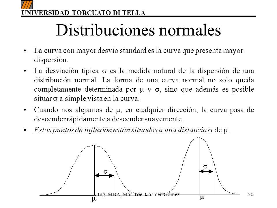 UNIVERSIDAD TORCUATO DI TELLA Ing. MBA, María del Carmen Gómez50 Distribuciones normales La curva con mayor desvío standard es la curva que presenta m