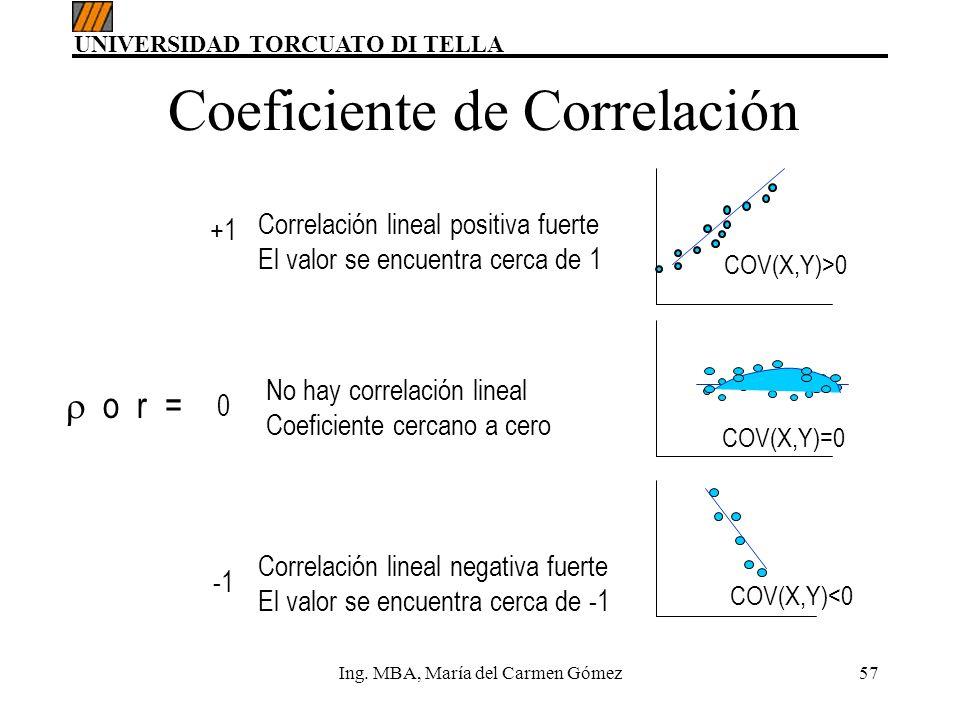 UNIVERSIDAD TORCUATO DI TELLA Ing. MBA, María del Carmen Gómez57 COV(X,Y)=0 o r = +1 0 Correlación lineal positiva fuerte El valor se encuentra cerca