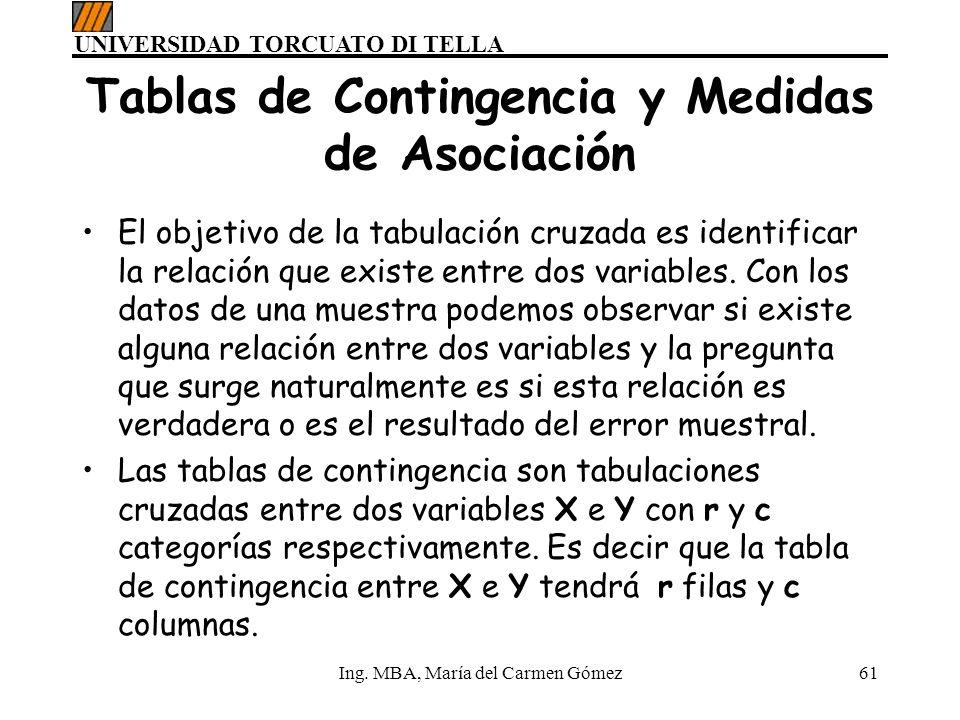 UNIVERSIDAD TORCUATO DI TELLA Ing. MBA, María del Carmen Gómez61 Tablas de Contingencia y Medidas de Asociación El objetivo de la tabulación cruzada e