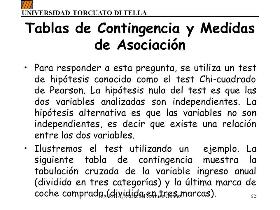 UNIVERSIDAD TORCUATO DI TELLA Ing. MBA, María del Carmen Gómez62 Tablas de Contingencia y Medidas de Asociación Para responder a esta pregunta, se uti