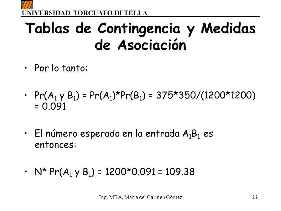 UNIVERSIDAD TORCUATO DI TELLA Ing. MBA, María del Carmen Gómez66 Tablas de Contingencia y Medidas de Asociación Por lo tanto: Pr(A 1 y B 1 ) = Pr(A 1
