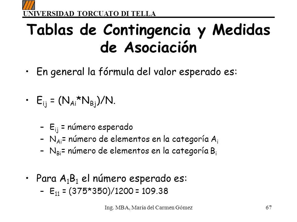 UNIVERSIDAD TORCUATO DI TELLA Ing. MBA, María del Carmen Gómez67 Tablas de Contingencia y Medidas de Asociación En general la fórmula del valor espera