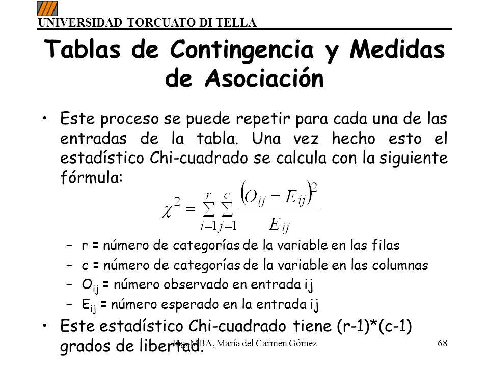 UNIVERSIDAD TORCUATO DI TELLA Ing. MBA, María del Carmen Gómez68 Tablas de Contingencia y Medidas de Asociación Este proceso se puede repetir para cad