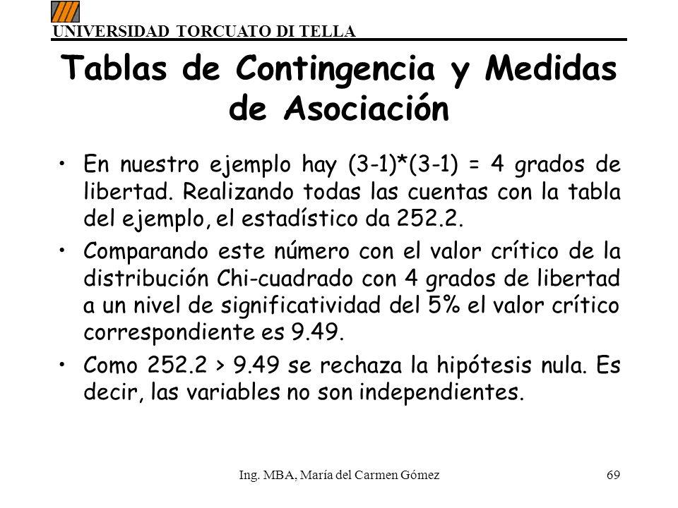 UNIVERSIDAD TORCUATO DI TELLA Ing. MBA, María del Carmen Gómez69 Tablas de Contingencia y Medidas de Asociación En nuestro ejemplo hay (3-1)*(3-1) = 4