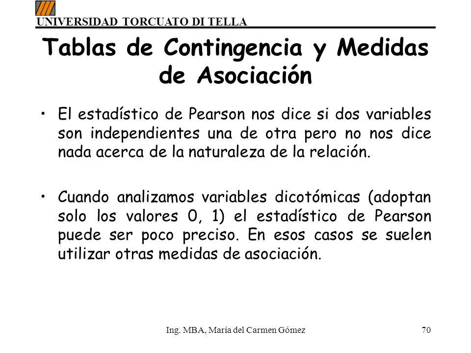 UNIVERSIDAD TORCUATO DI TELLA Ing. MBA, María del Carmen Gómez70 Tablas de Contingencia y Medidas de Asociación El estadístico de Pearson nos dice si
