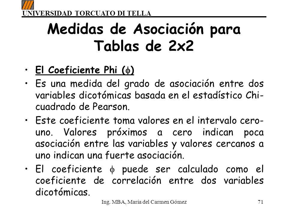 UNIVERSIDAD TORCUATO DI TELLA Ing. MBA, María del Carmen Gómez71 Medidas de Asociación para Tablas de 2x2 El Coeficiente Phi ( ) Es una medida del gra