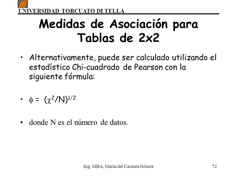 UNIVERSIDAD TORCUATO DI TELLA Ing. MBA, María del Carmen Gómez72 Medidas de Asociación para Tablas de 2x2 Alternativamente, puede ser calculado utiliz