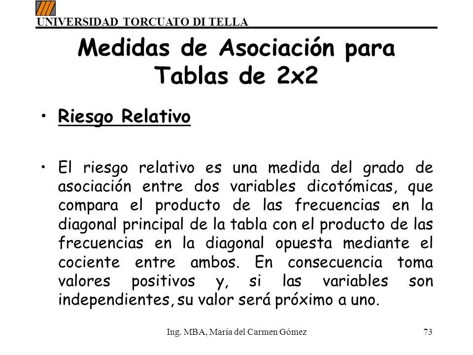 UNIVERSIDAD TORCUATO DI TELLA Ing. MBA, María del Carmen Gómez73 Medidas de Asociación para Tablas de 2x2 Riesgo Relativo El riesgo relativo es una me