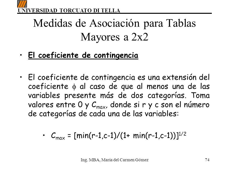 UNIVERSIDAD TORCUATO DI TELLA Ing. MBA, María del Carmen Gómez74 Medidas de Asociación para Tablas Mayores a 2x2 El coeficiente de contingencia El coe