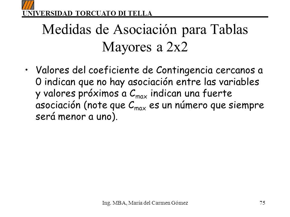 UNIVERSIDAD TORCUATO DI TELLA Ing. MBA, María del Carmen Gómez75 Medidas de Asociación para Tablas Mayores a 2x2 Valores del coeficiente de Contingenc