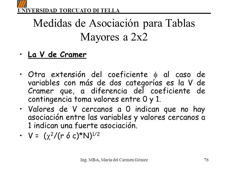 UNIVERSIDAD TORCUATO DI TELLA Ing. MBA, María del Carmen Gómez76 Medidas de Asociación para Tablas Mayores a 2x2 La V de Cramer Otra extensión del coe