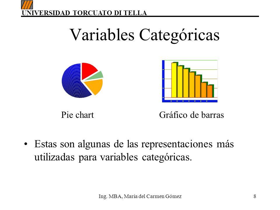 UNIVERSIDAD TORCUATO DI TELLA Ing. MBA, María del Carmen Gómez8 Variables Categóricas Estas son algunas de las representaciones más utilizadas para va