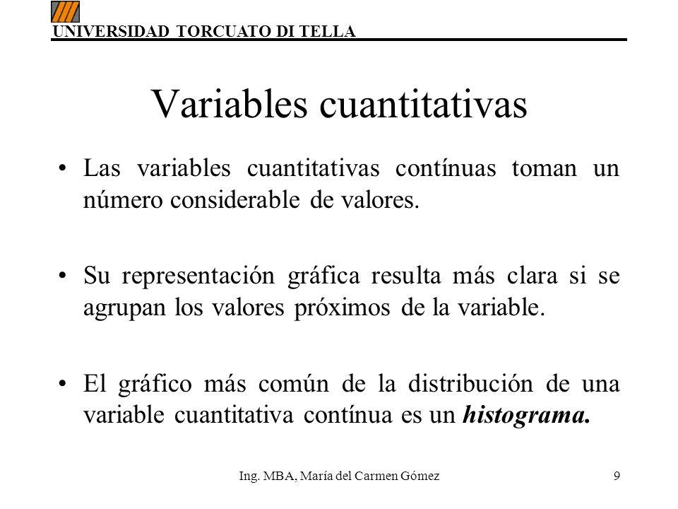 UNIVERSIDAD TORCUATO DI TELLA Ing. MBA, María del Carmen Gómez9 Las variables cuantitativas contínuas toman un número considerable de valores. Su repr