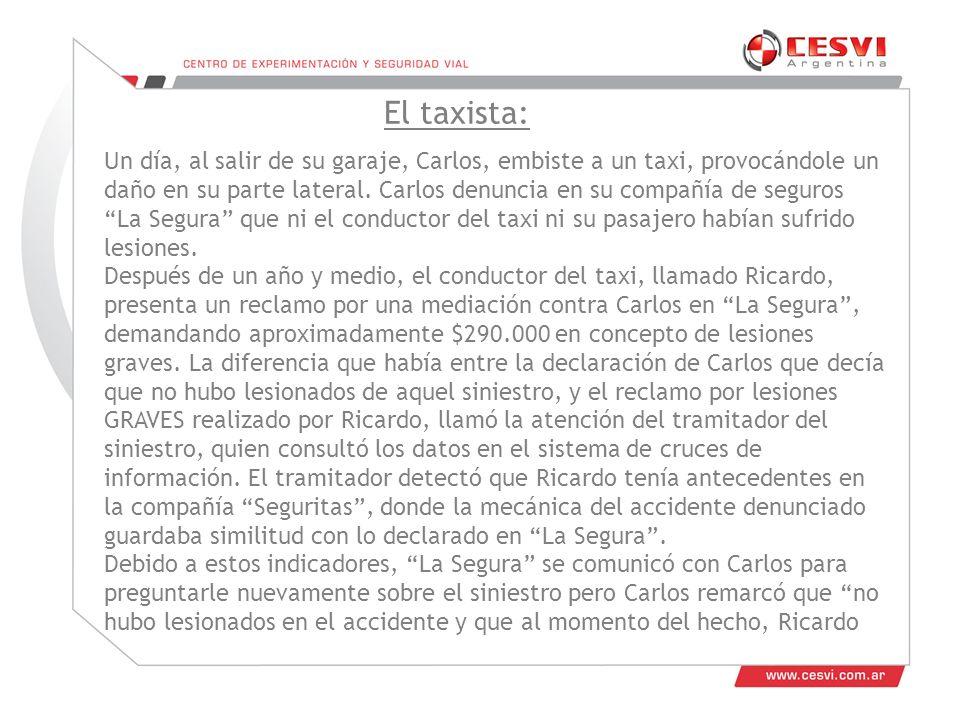 El taxista: Un día, al salir de su garaje, Carlos, embiste a un taxi, provocándole un daño en su parte lateral.