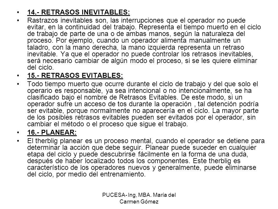 PUCESA- Ing, MBA. María del Carmen Gómez 14.- RETRASOS INEVITABLES: Rastrazos inevitables son, las interrupciones que el operador no puede evitar, en