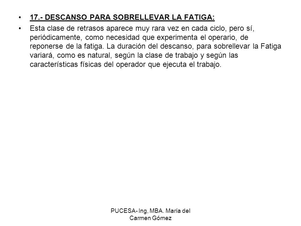 PUCESA- Ing, MBA. María del Carmen Gómez 17.- DESCANSO PARA SOBRELLEVAR LA FATIGA: Esta clase de retrasos aparece muy rara vez en cada ciclo, pero sí,