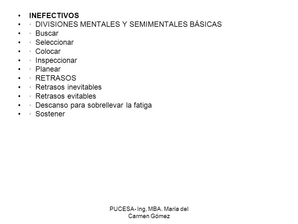 PUCESA- Ing, MBA. María del Carmen Gómez INEFECTIVOS · DIVISIONES MENTALES Y SEMIMENTALES BÁSICAS · Buscar · Seleccionar · Colocar · Inspeccionar · Pl