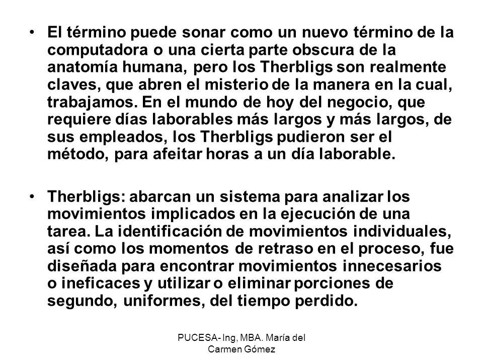 PUCESA- Ing, MBA. María del Carmen Gómez El término puede sonar como un nuevo término de la computadora o una cierta parte obscura de la anatomía huma