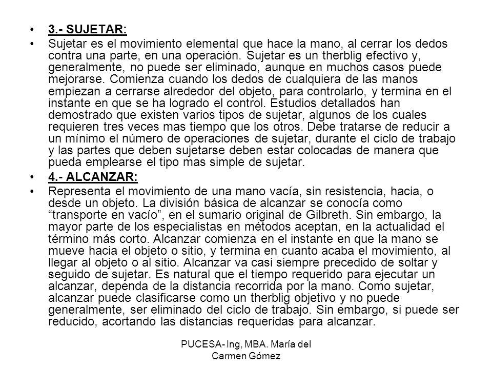 PUCESA- Ing, MBA. María del Carmen Gómez 3.- SUJETAR: Sujetar es el movimiento elemental que hace la mano, al cerrar los dedos contra una parte, en un