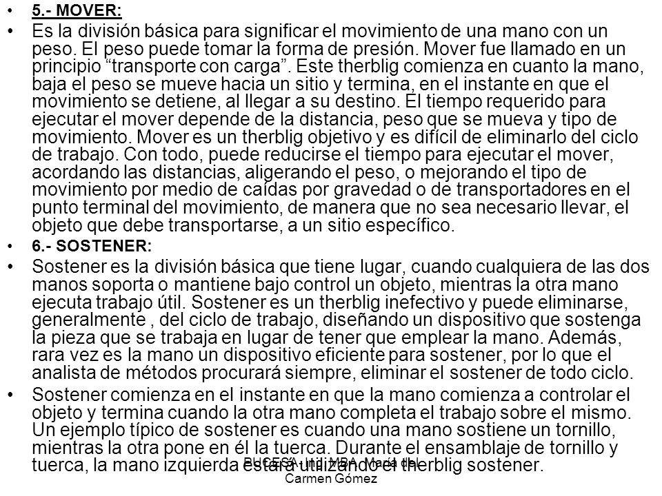 PUCESA- Ing, MBA. María del Carmen Gómez 5.- MOVER: Es la división básica para significar el movimiento de una mano con un peso. El peso puede tomar l