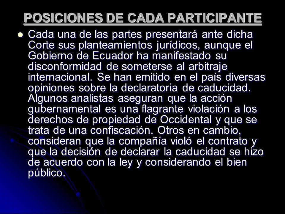 POSICIONES DE CADA PARTICIPANTE Cada una de las partes presentará ante dicha Corte sus planteamientos jurídicos, aunque el Gobierno de Ecuador ha mani
